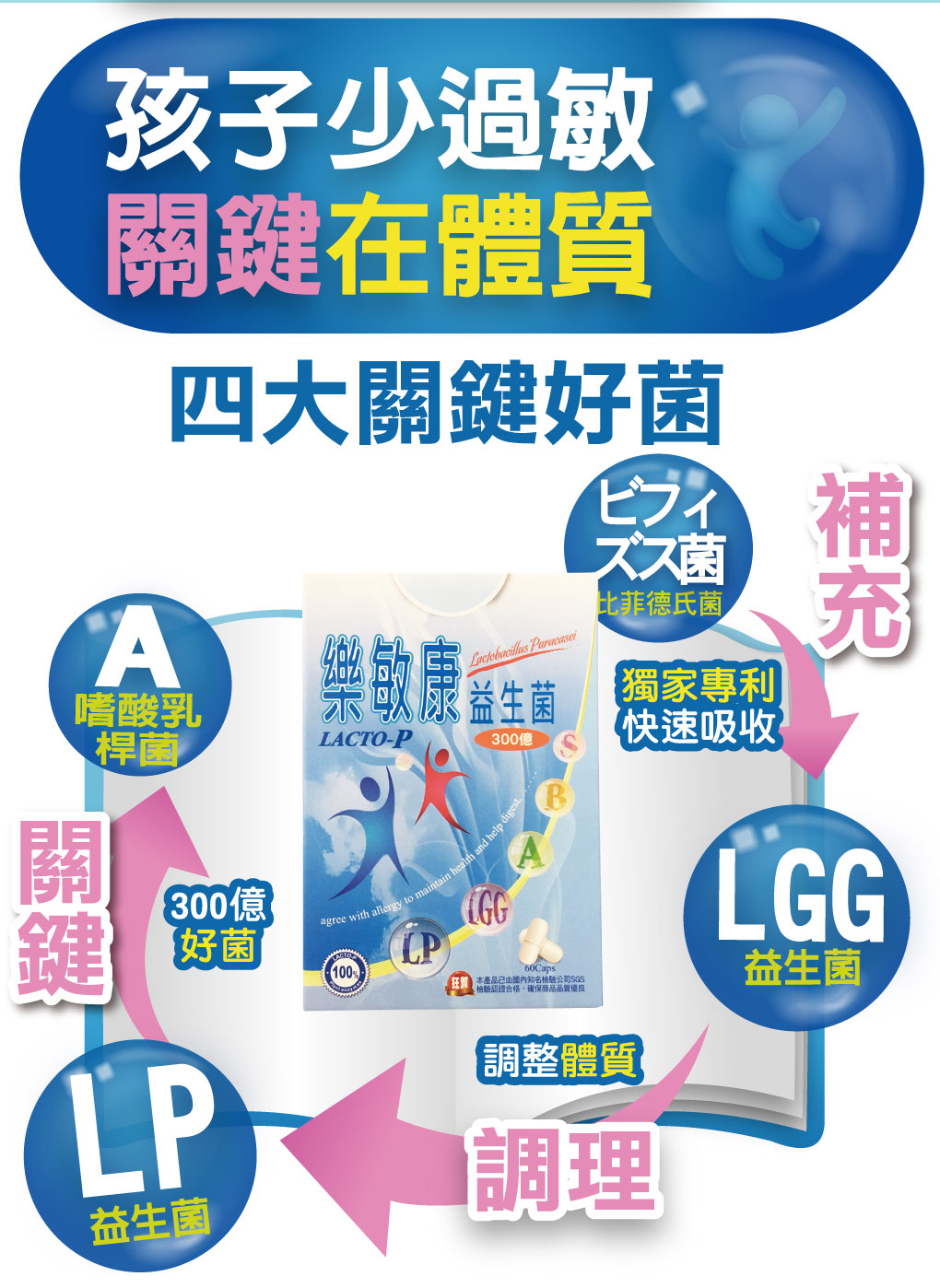 我愛簡單購 IEasyShopping 【DR.Health】樂敏康益生菌(買10送3)